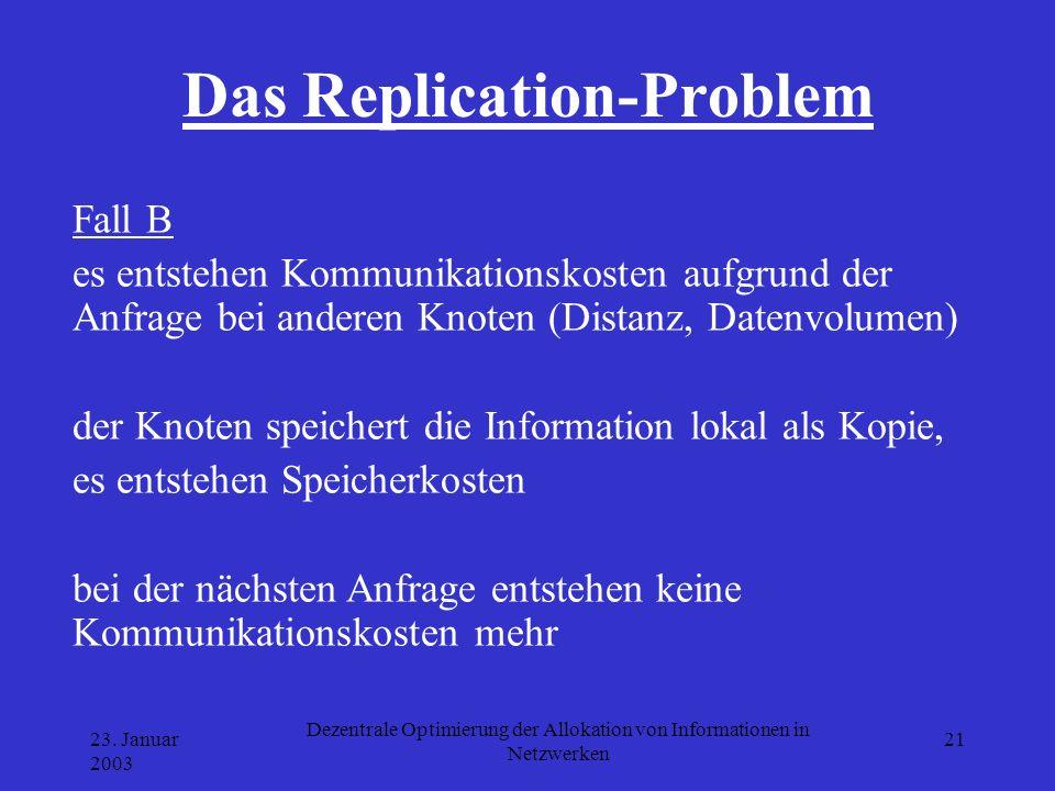Das Replication-Problem