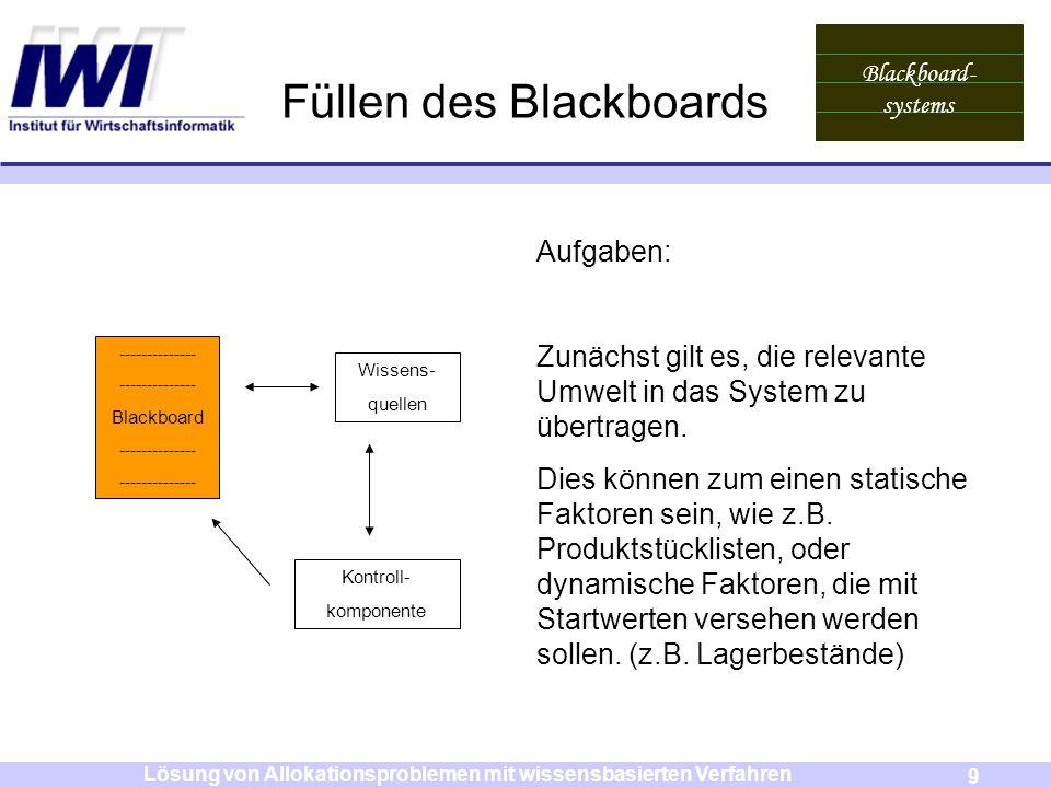 Füllen des Blackboards