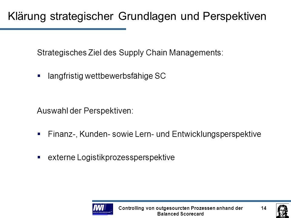 Klärung strategischer Grundlagen und Perspektiven