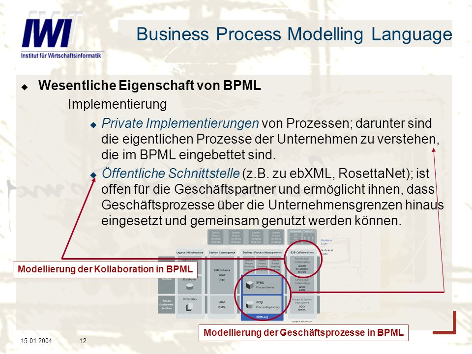 Business Process Modelling Language