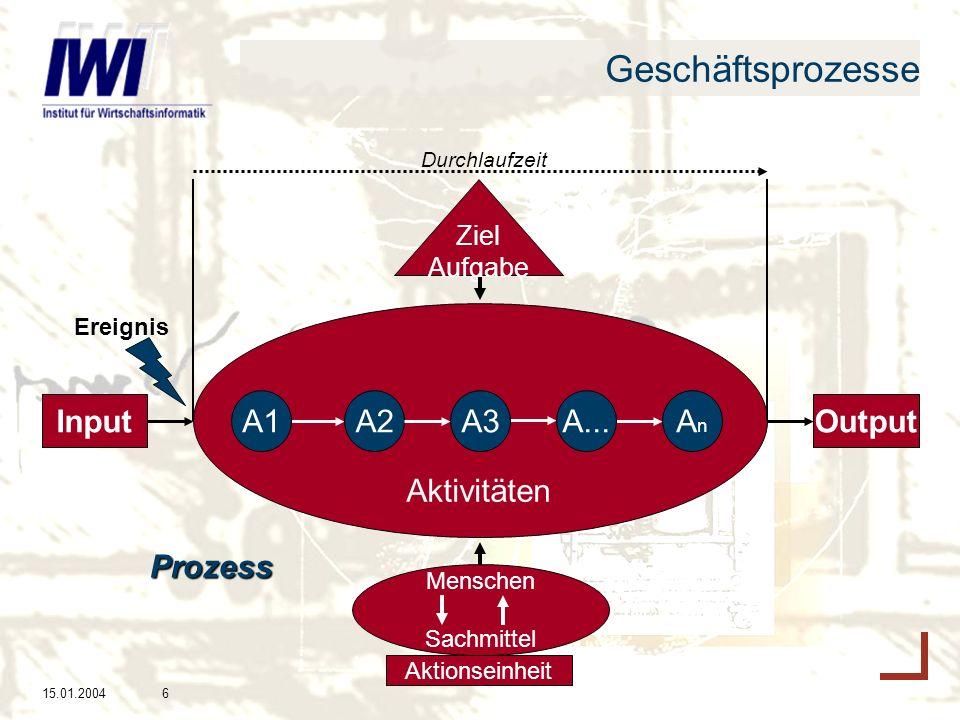 Geschäftsprozesse Aktivitäten An Input Output A... A2 A1 A3 Prozess