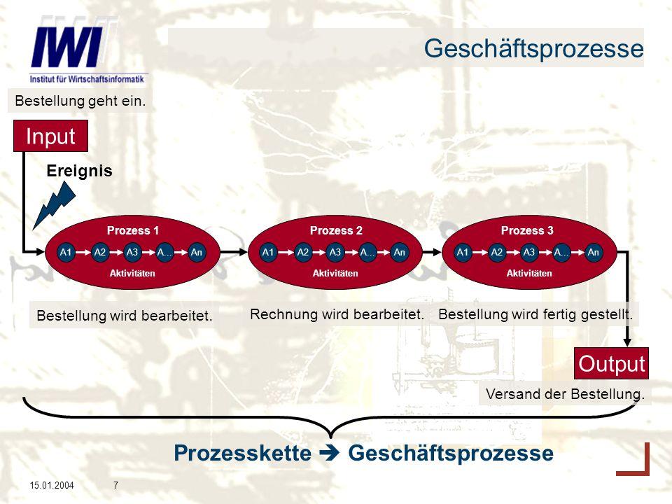 Geschäftsprozesse Input Output Prozesskette  Geschäftsprozesse