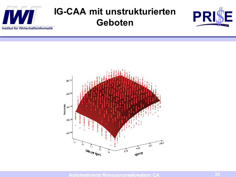 IG-CAA mit unstrukturierten Geboten