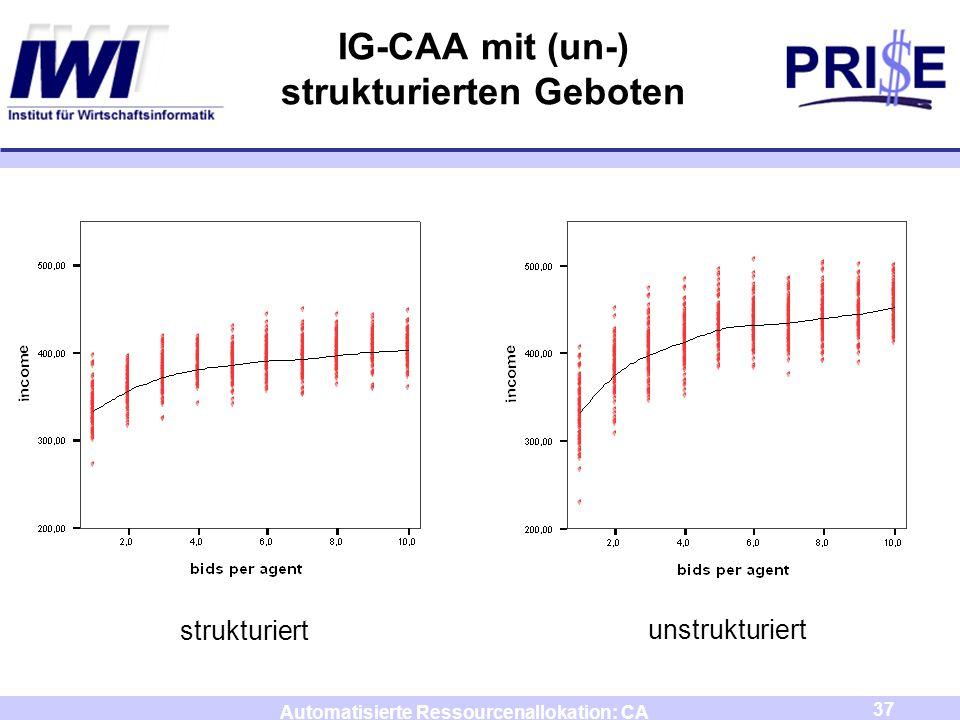 IG-CAA mit (un-) strukturierten Geboten