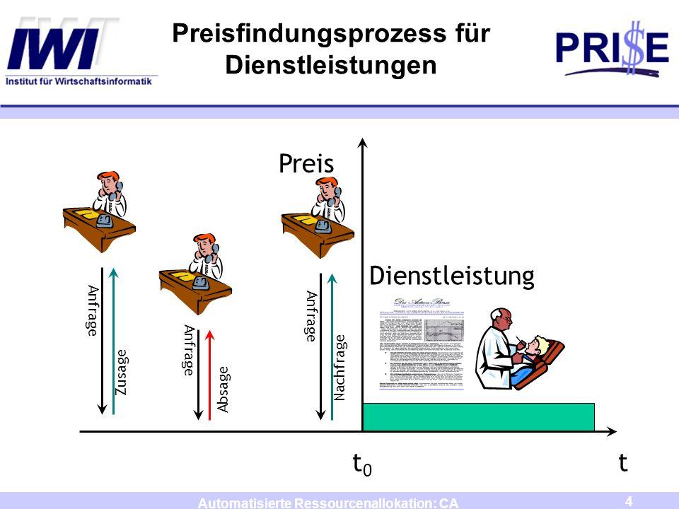 Preisfindungsprozess für Dienstleistungen