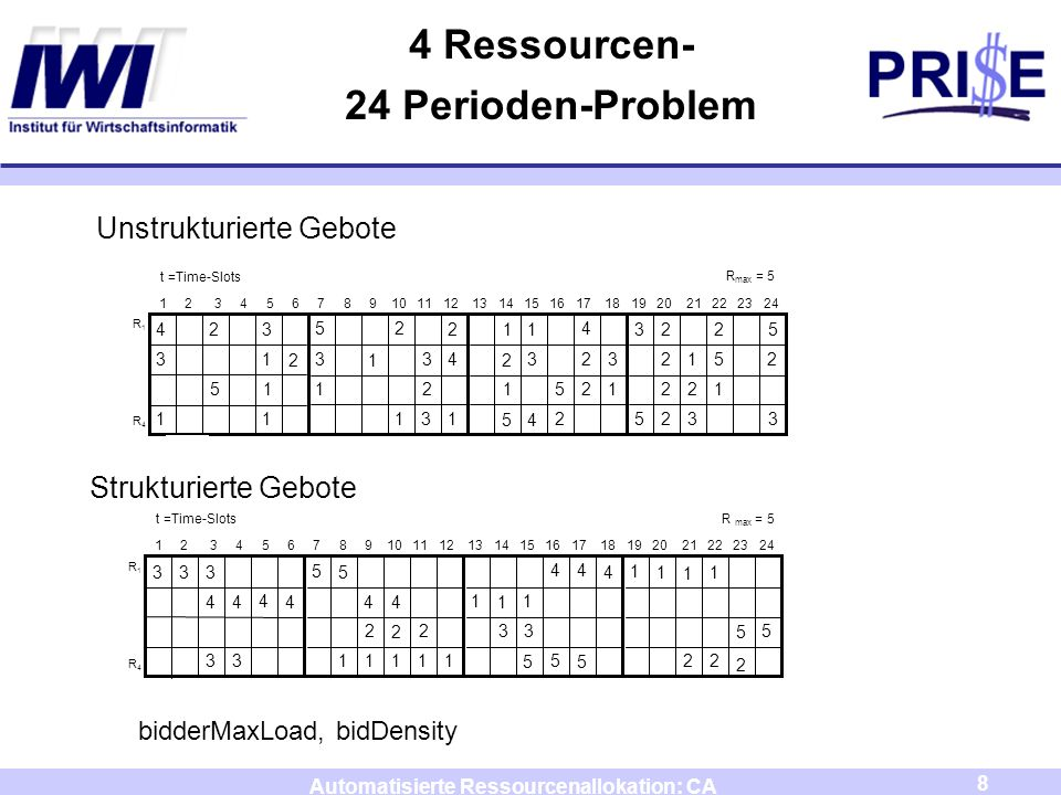 4 Ressourcen- 24 Perioden-Problem