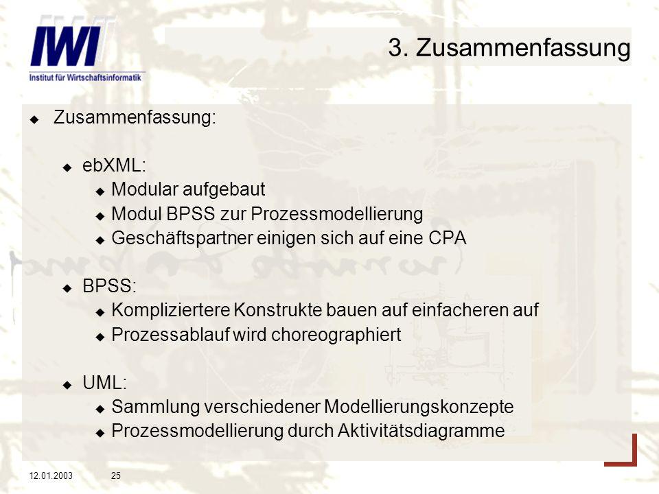 3. Zusammenfassung Zusammenfassung: ebXML: Modular aufgebaut