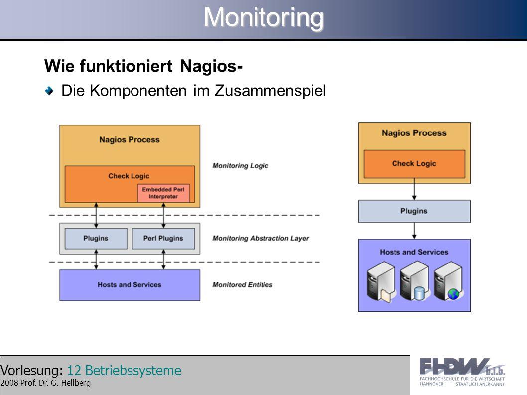 Monitoring Wie funktioniert Nagios- Die Komponenten im Zusammenspiel