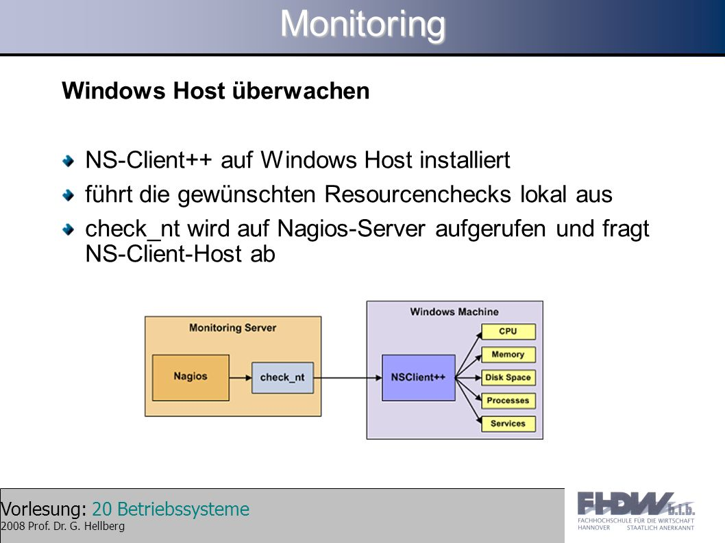 Monitoring Windows Host überwachen