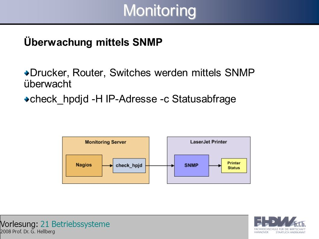Monitoring Überwachung mittels SNMP