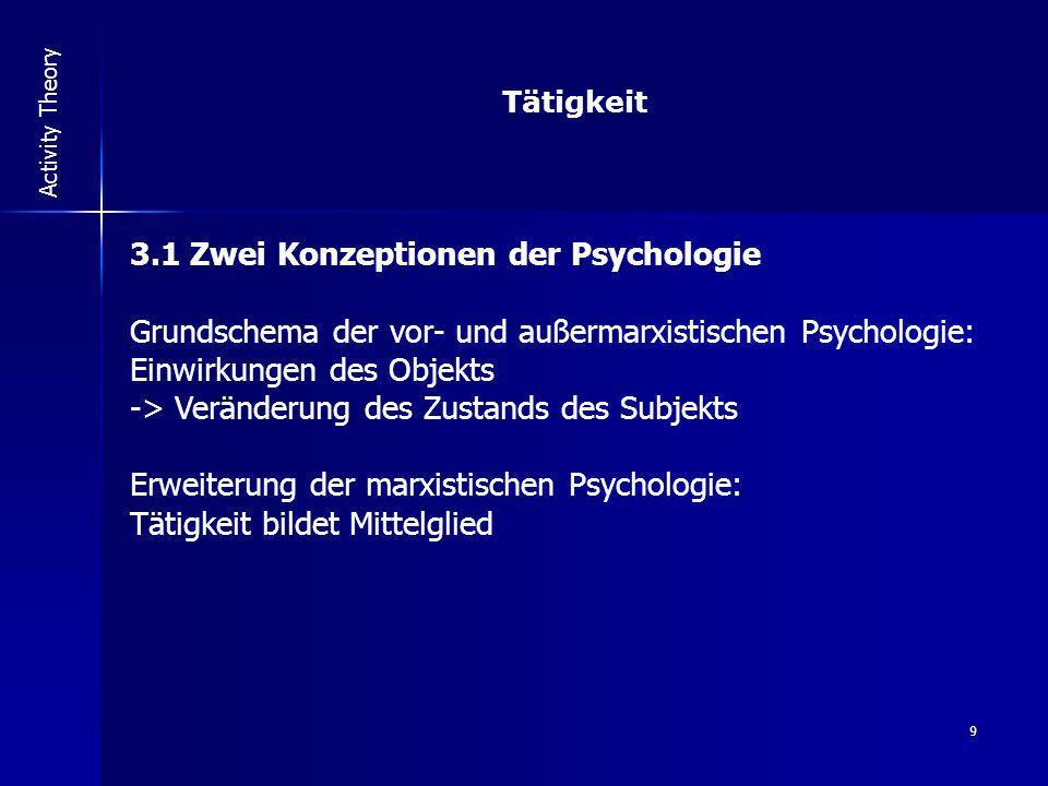 3.1 Zwei Konzeptionen der Psychologie