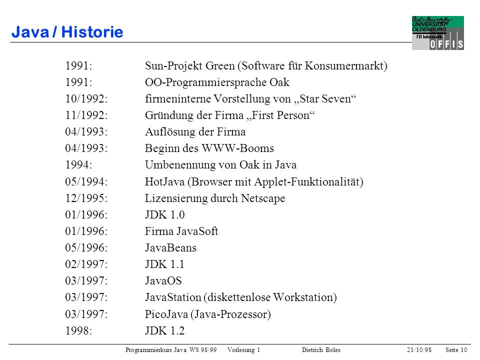 Java / Historie 1991: Sun-Projekt Green (Software für Konsumermarkt)