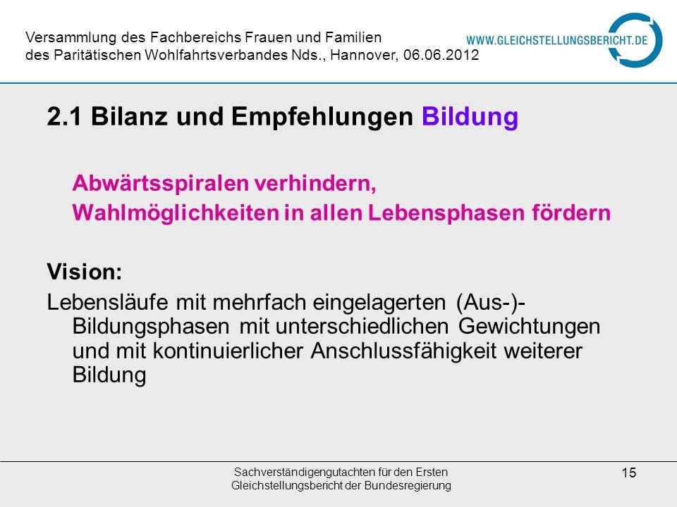2.1 Bilanz und Empfehlungen Bildung
