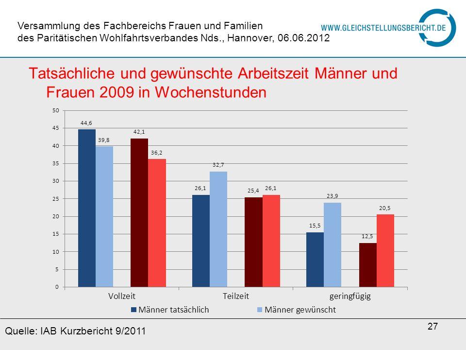 Versammlung des Fachbereichs Frauen und Familien des Paritätischen Wohlfahrtsverbandes Nds., Hannover, 06.06.2012
