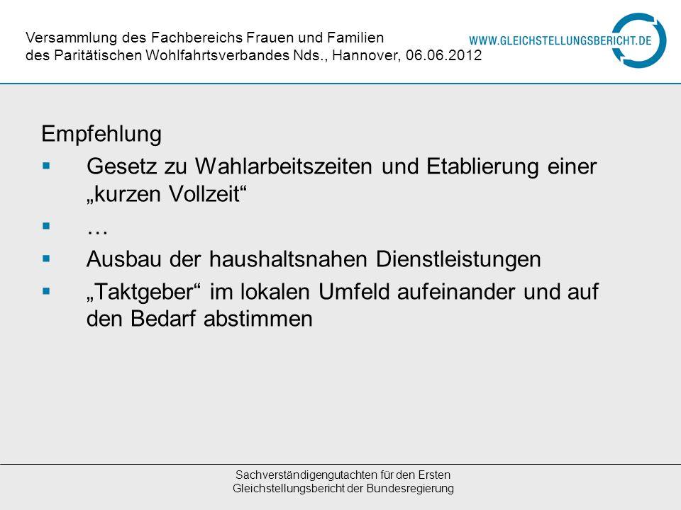 """Gesetz zu Wahlarbeitszeiten und Etablierung einer """"kurzen Vollzeit …"""