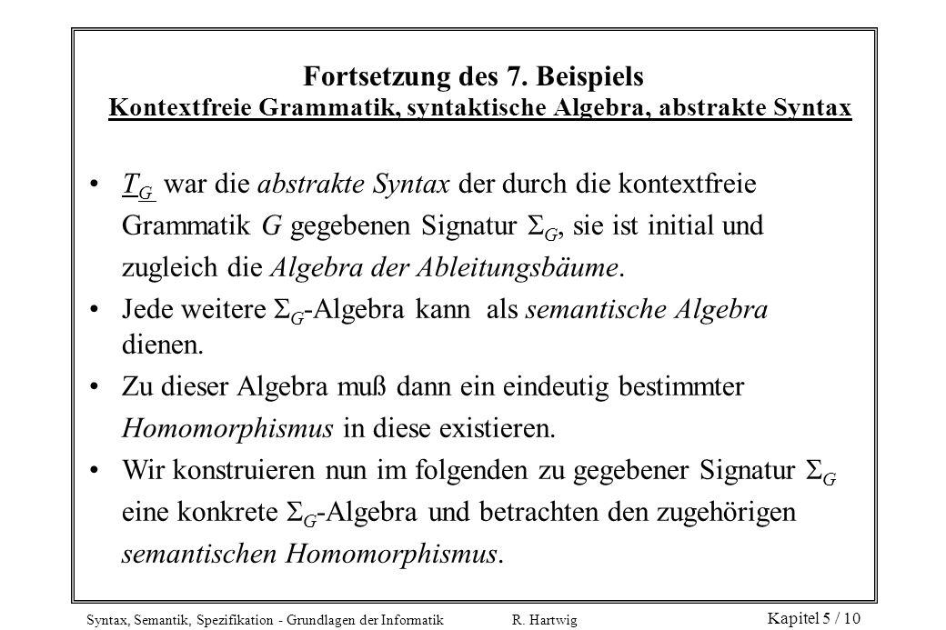 Fortsetzung des 7. Beispiels Kontextfreie Grammatik, syntaktische Algebra, abstrakte Syntax