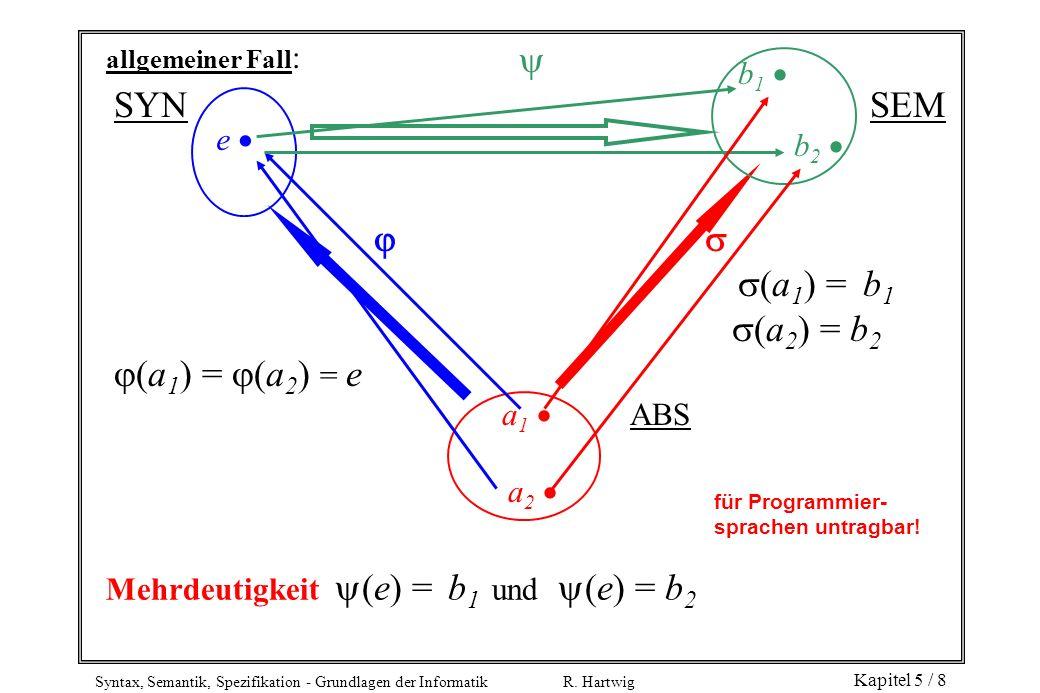  SYN SEM   (a1) = b1 (a2) = b2 (a1) = (a2) = e b1  e  b2 
