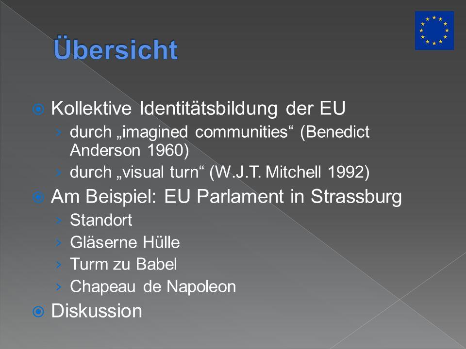 Übersicht Kollektive Identitätsbildung der EU