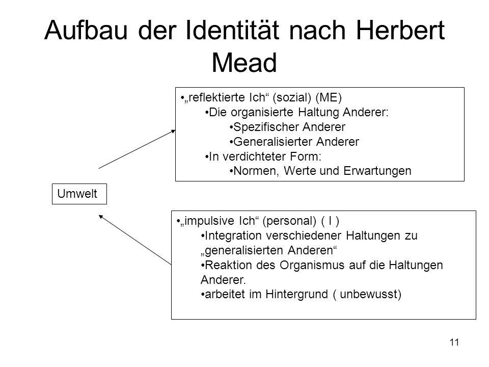 Aufbau der Identität nach Herbert Mead