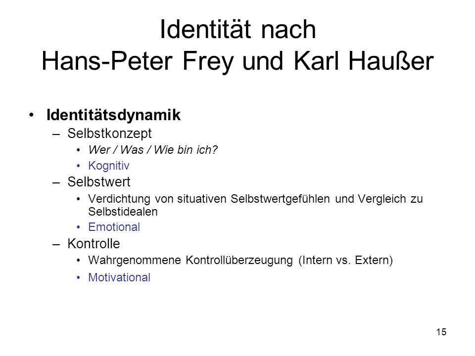 Identität nach Hans-Peter Frey und Karl Haußer