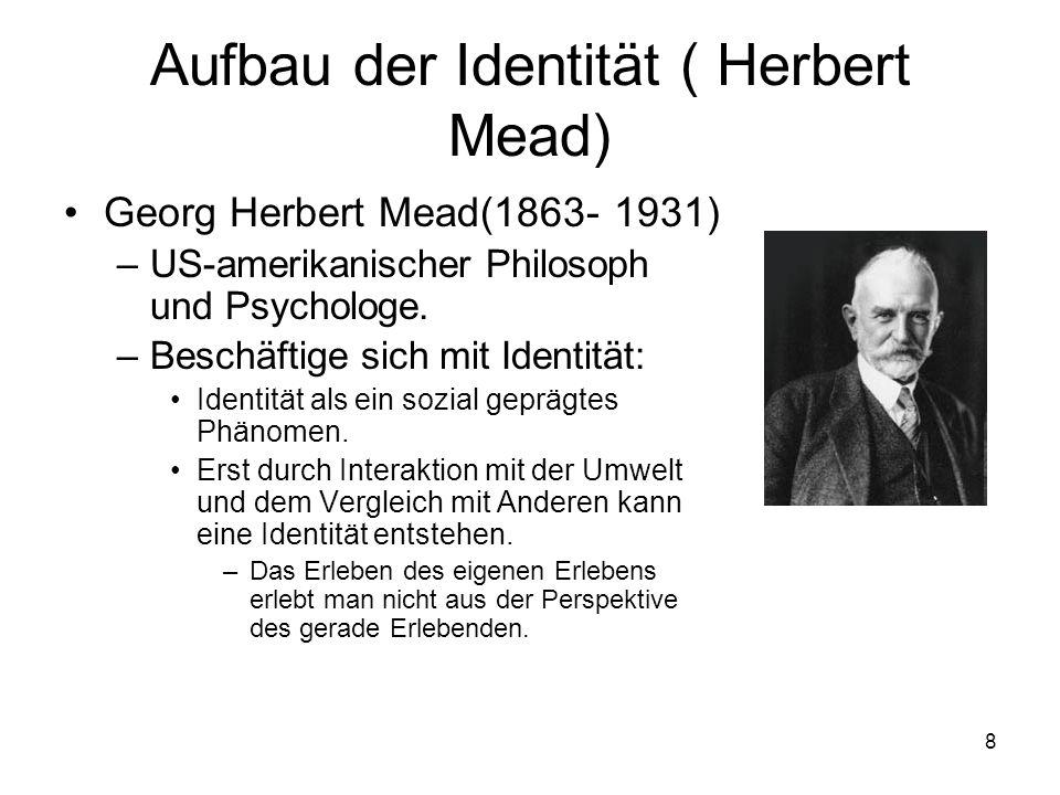 Aufbau der Identität ( Herbert Mead)