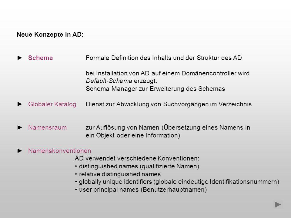 Neue Konzepte in AD: ► Schema Formale Definition des Inhalts und der Struktur des AD. bei Installation von AD auf einem Domänencontroller wird.