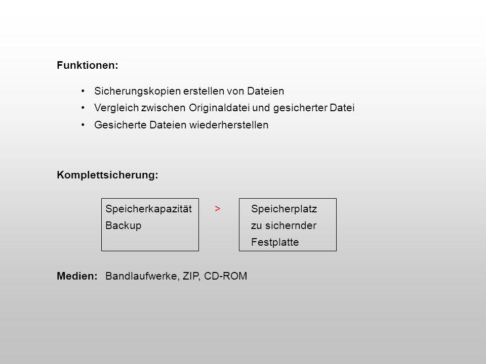 Funktionen: Sicherungskopien erstellen von Dateien. Vergleich zwischen Originaldatei und gesicherter Datei.