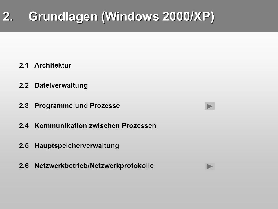 Grundlagen (Windows 2000/XP)