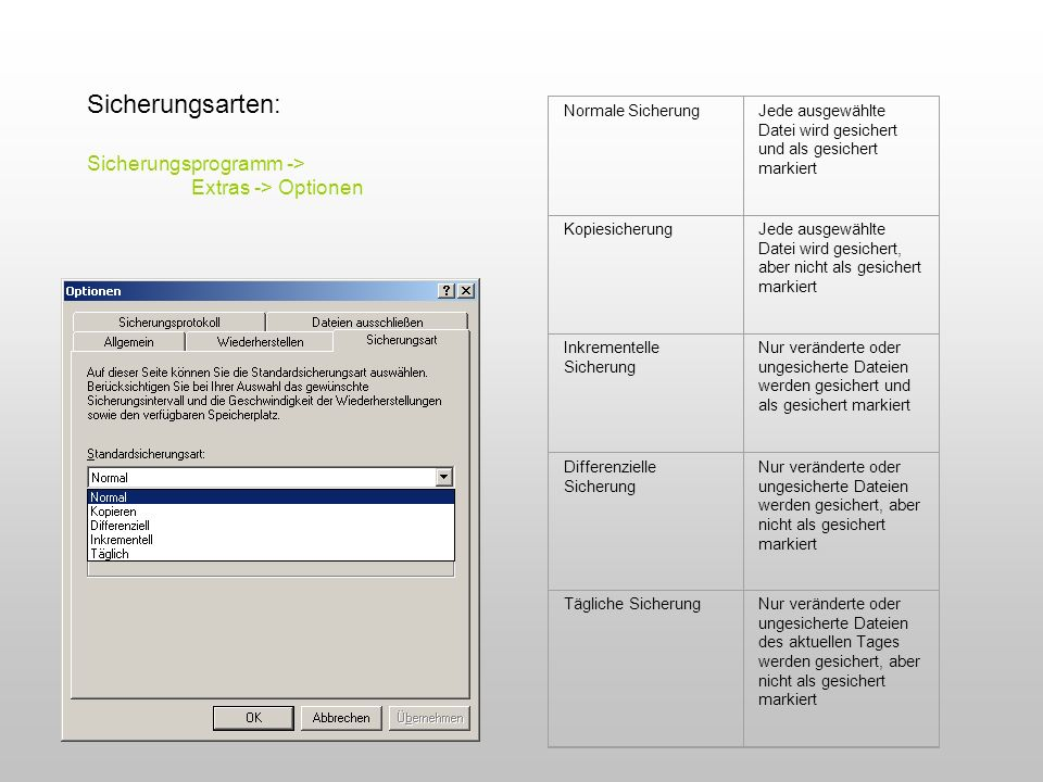 Sicherungsarten: Sicherungsprogramm -> Extras -> Optionen