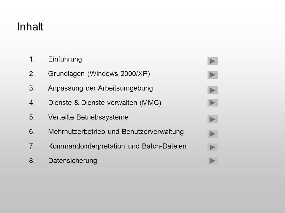 Inhalt Einführung Grundlagen (Windows 2000/XP)