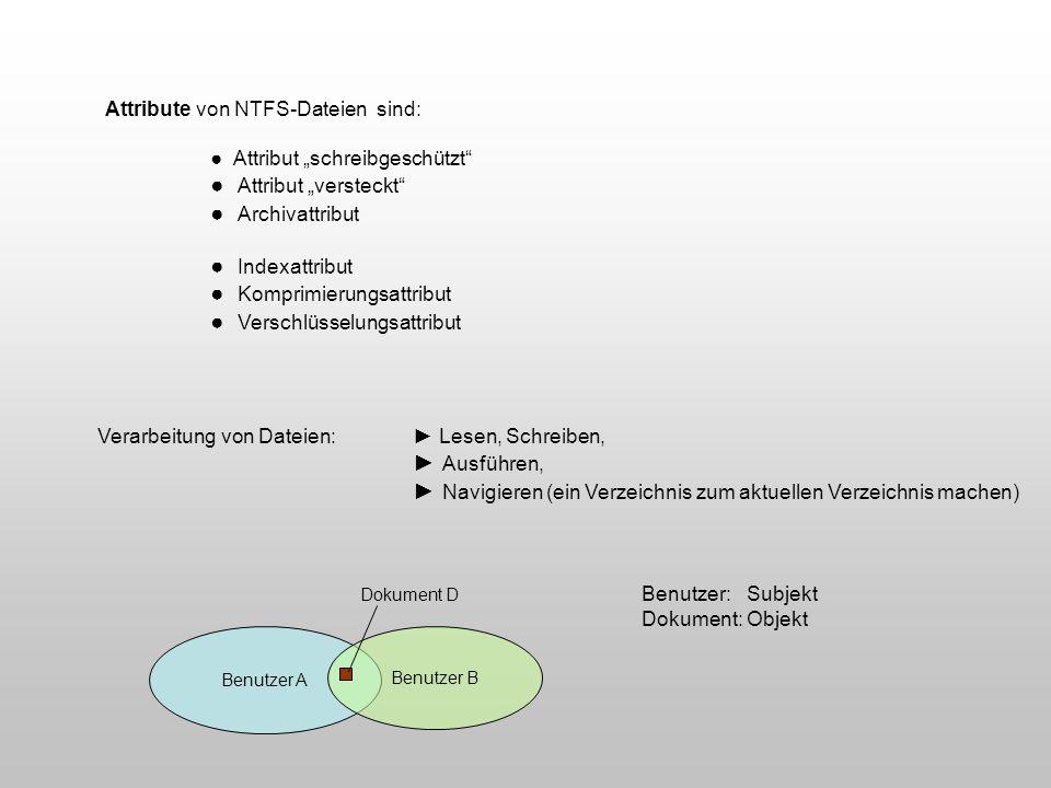 """Attribute von NTFS-Dateien sind: ● Attribut """"schreibgeschützt"""