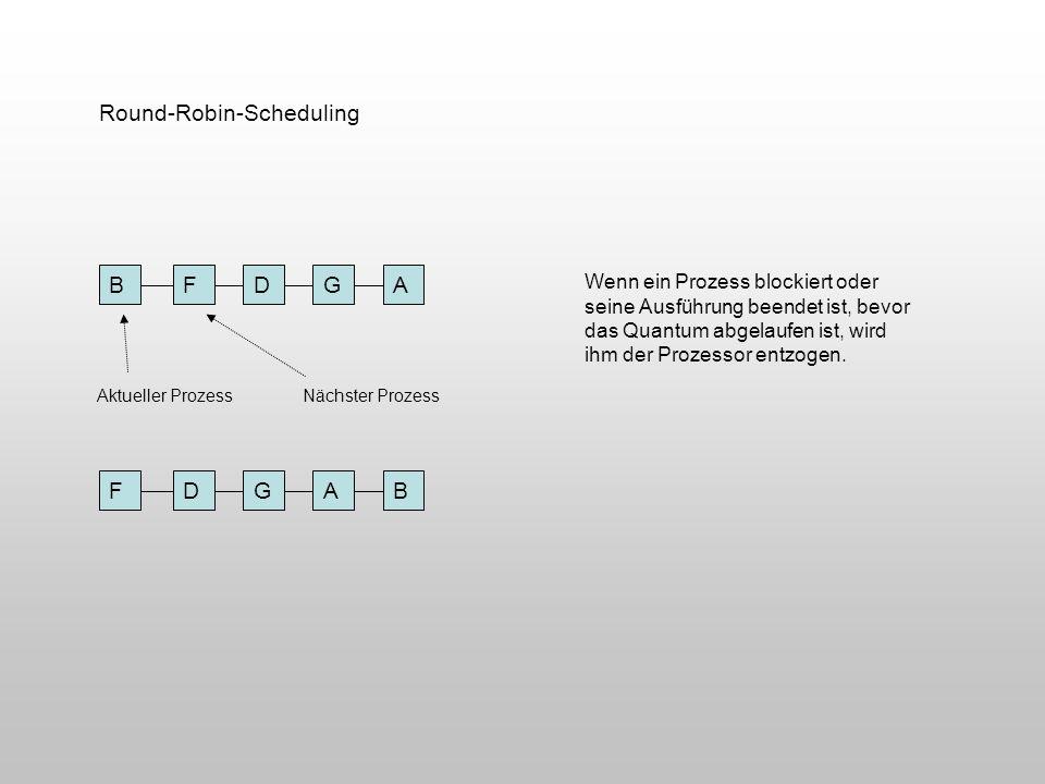 Round-Robin-Scheduling