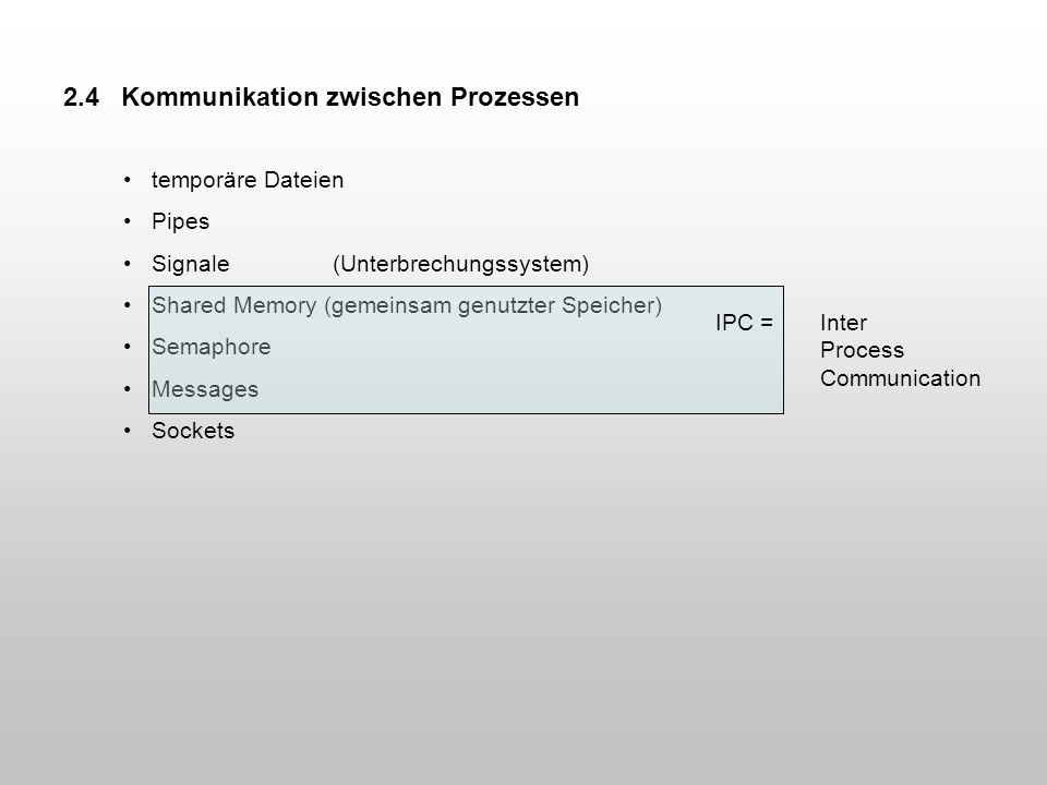 2.4 Kommunikation zwischen Prozessen