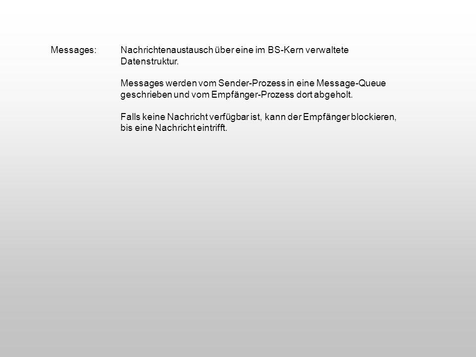 Messages: Nachrichtenaustausch über eine im BS-Kern verwaltete