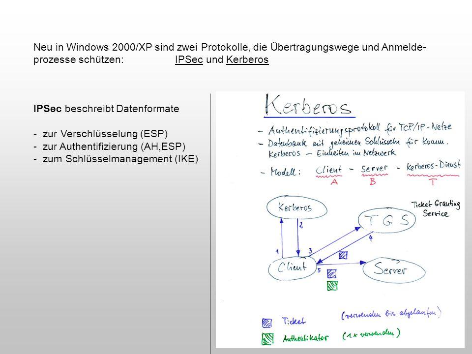 Neu in Windows 2000/XP sind zwei Protokolle, die Übertragungswege und Anmelde-