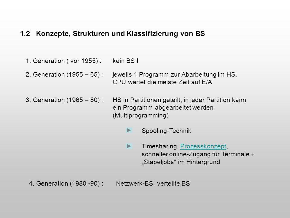 1.2 Konzepte, Strukturen und Klassifizierung von BS