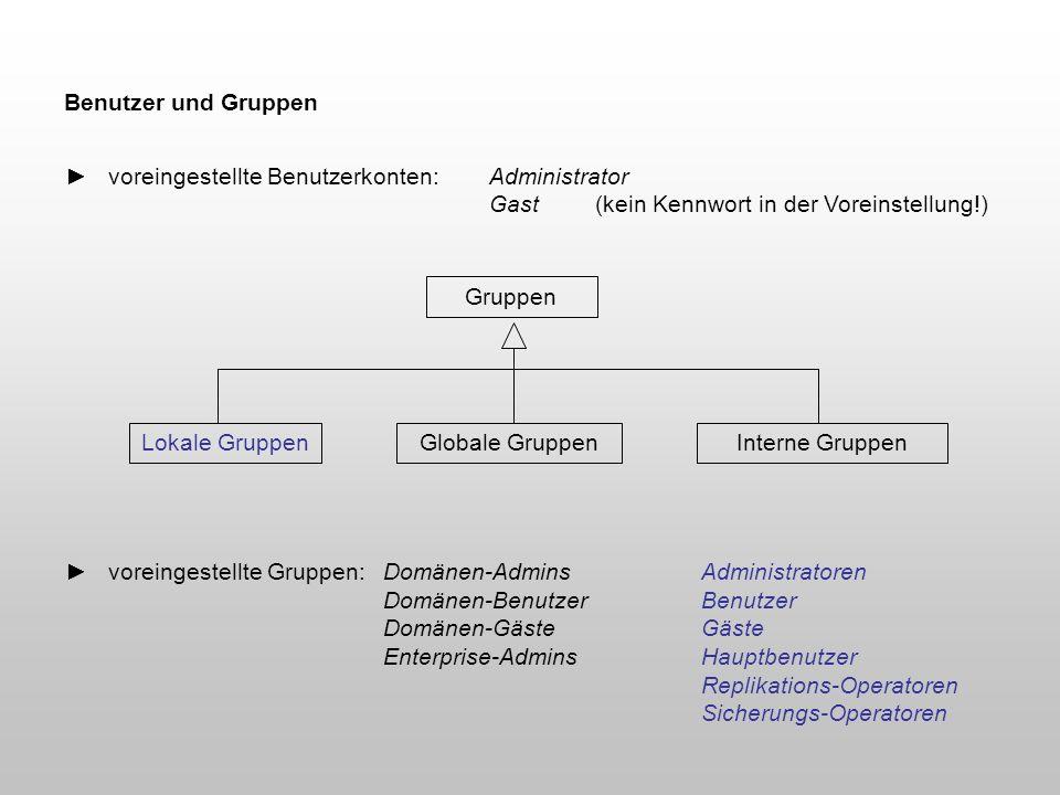 Benutzer und Gruppen ► voreingestellte Benutzerkonten: Administrator. Gast (kein Kennwort in der Voreinstellung!)