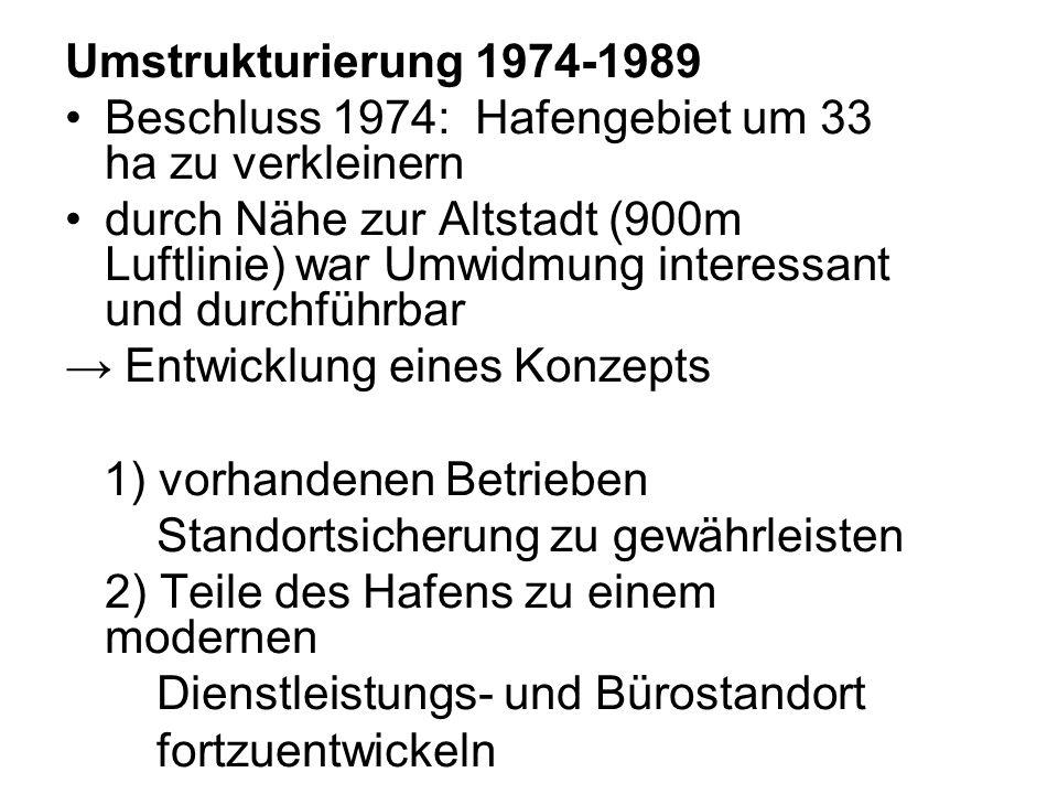 Umstrukturierung 1974-1989 Beschluss 1974: Hafengebiet um 33 ha zu verkleinern.