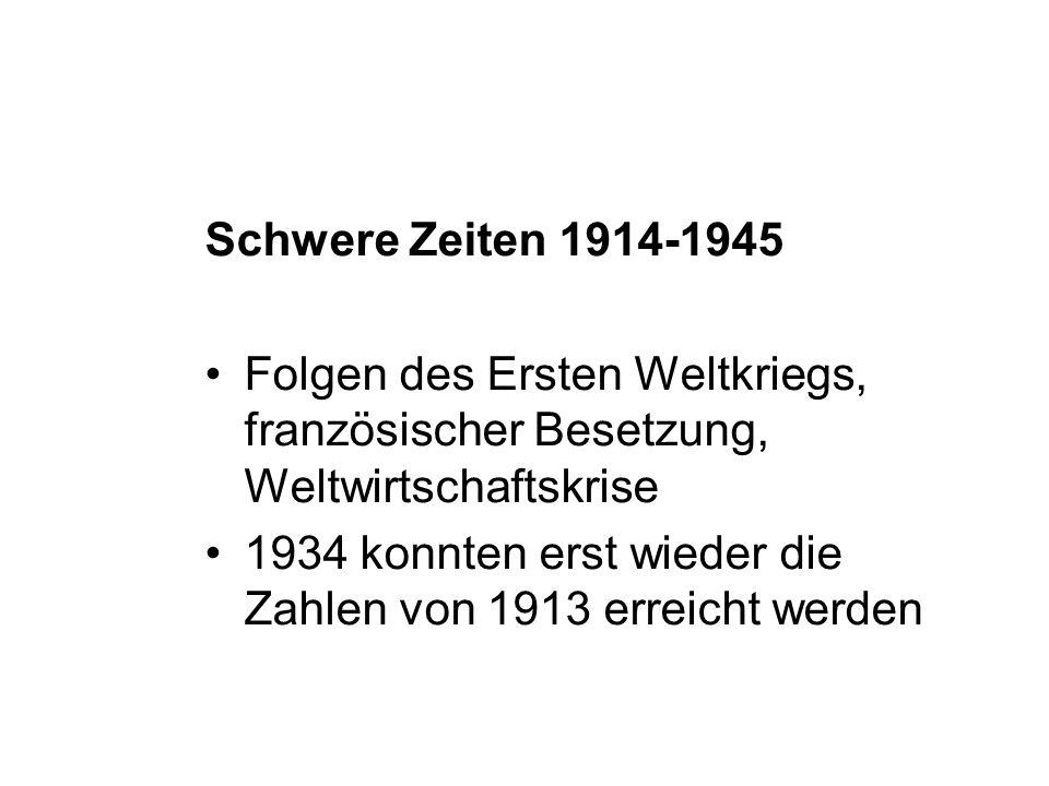 Schwere Zeiten 1914-1945 Folgen des Ersten Weltkriegs, französischer Besetzung, Weltwirtschaftskrise.