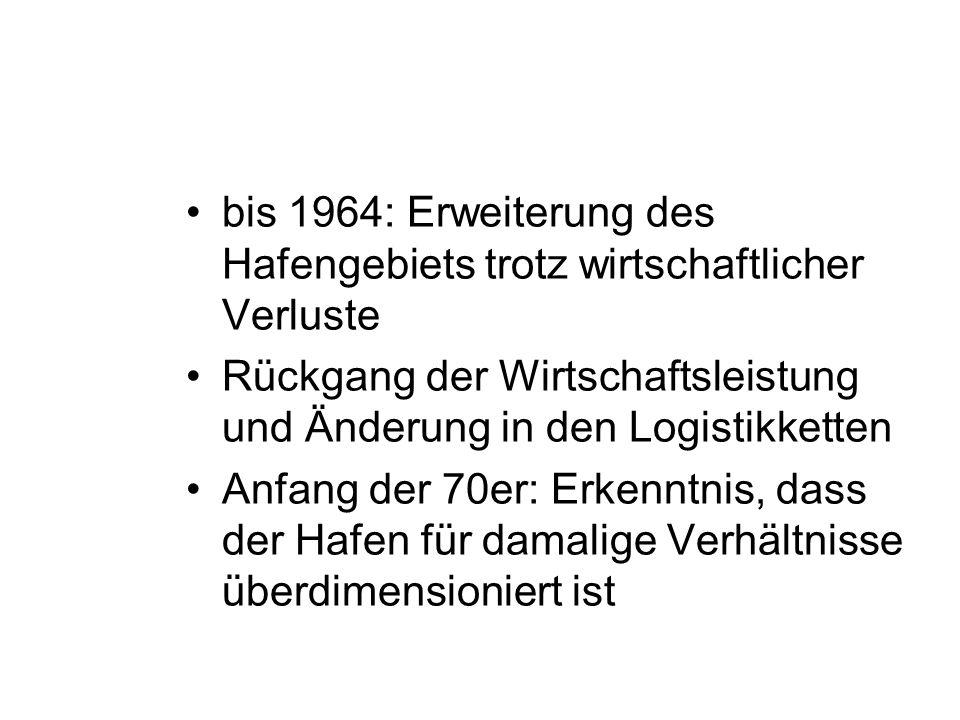 bis 1964: Erweiterung des Hafengebiets trotz wirtschaftlicher Verluste