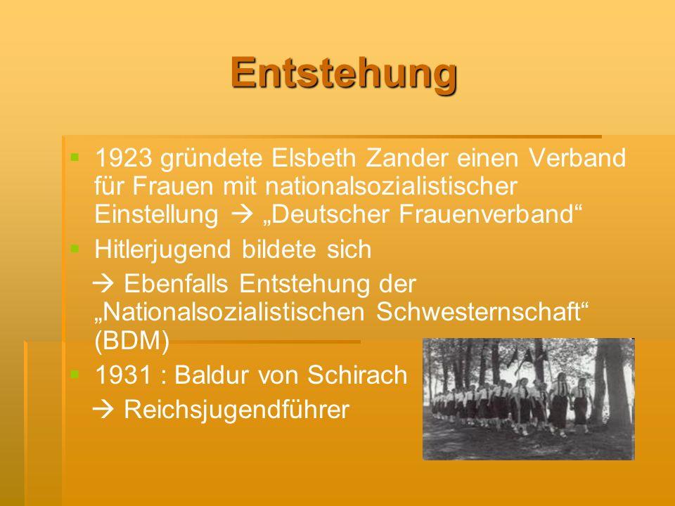 """Entstehung 1923 gründete Elsbeth Zander einen Verband für Frauen mit nationalsozialistischer Einstellung  """"Deutscher Frauenverband"""