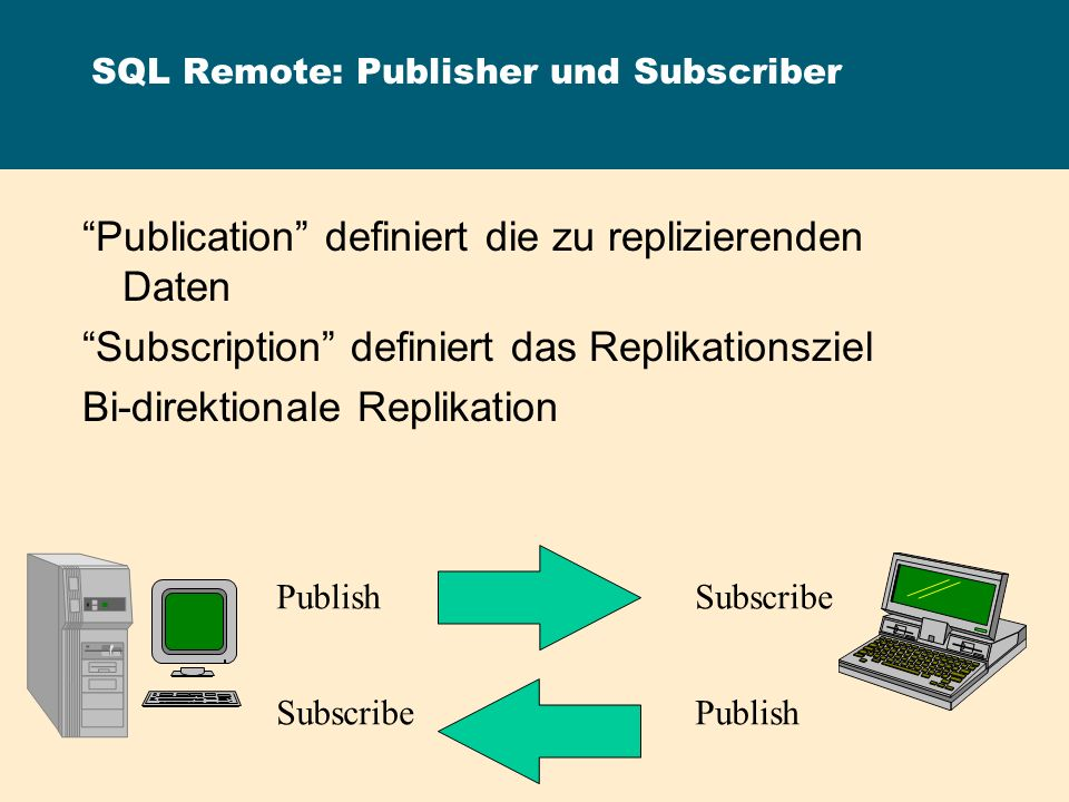 SQL Remote: Publisher und Subscriber