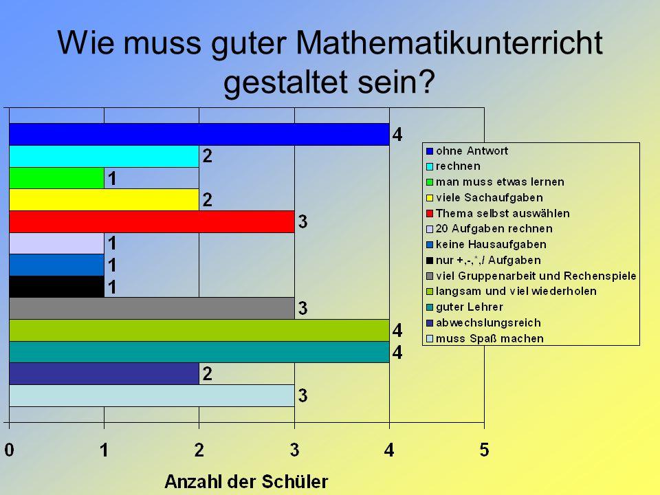 Wie muss guter Mathematikunterricht gestaltet sein
