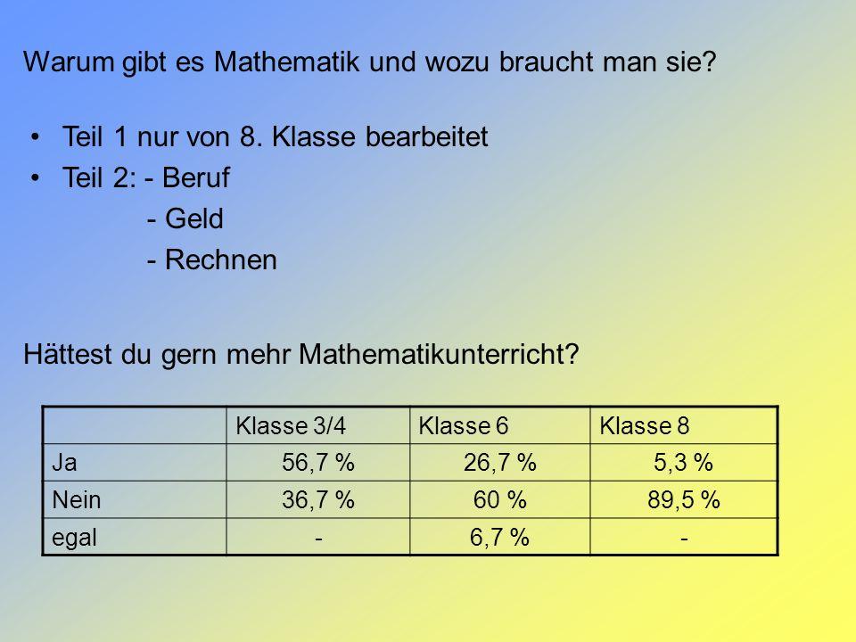 Warum gibt es Mathematik und wozu braucht man sie