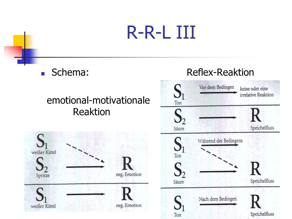 R-R-L III Schema: Reflex-Reaktion.