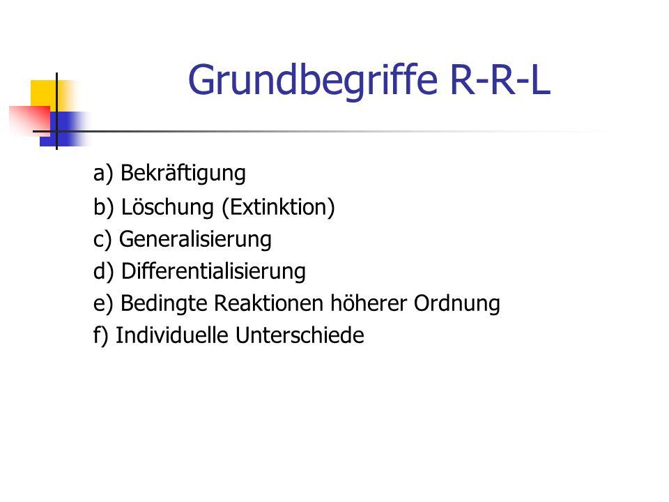 Grundbegriffe R-R-L a) Bekräftigung b) Löschung (Extinktion)