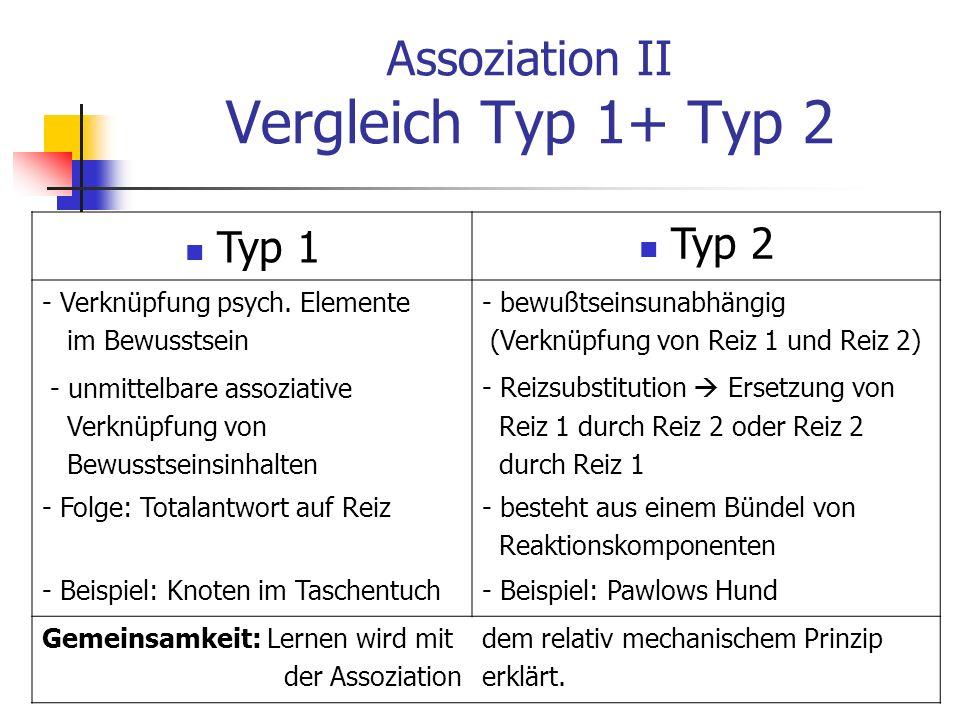 Assoziation II Vergleich Typ 1+ Typ 2