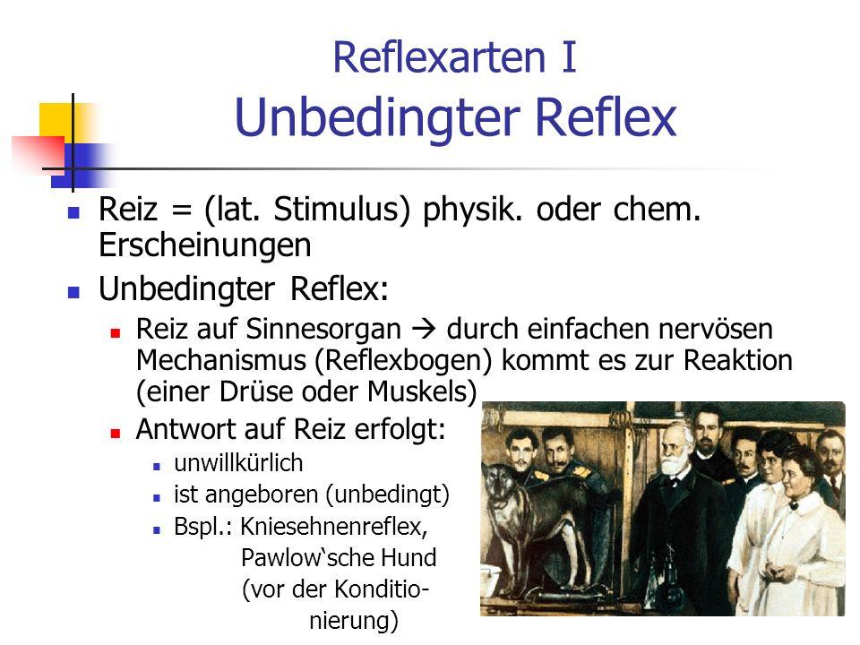 Reflexarten I Unbedingter Reflex
