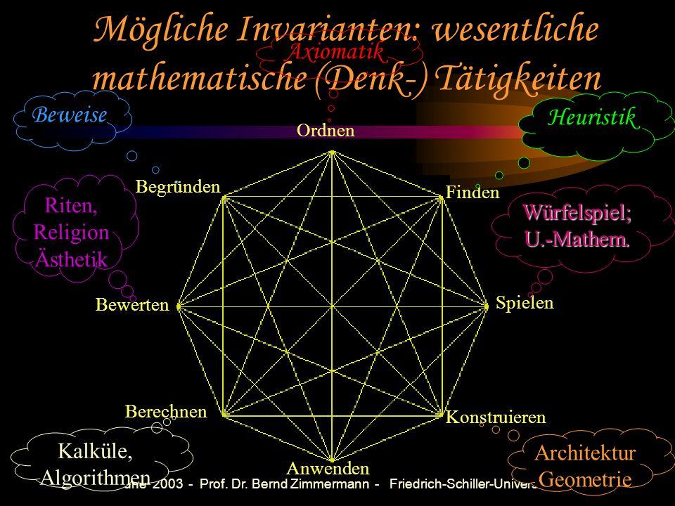 Mögliche Invarianten: wesentliche mathematische (Denk-) Tätigkeiten