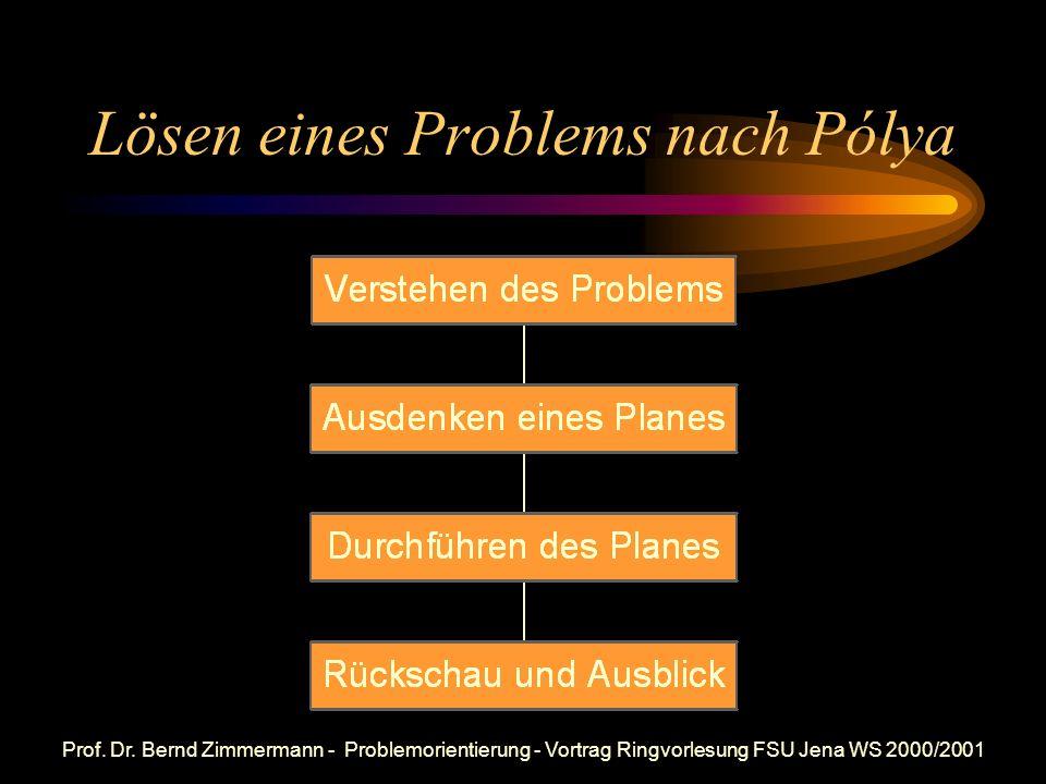 Lösen eines Problems nach Pólya